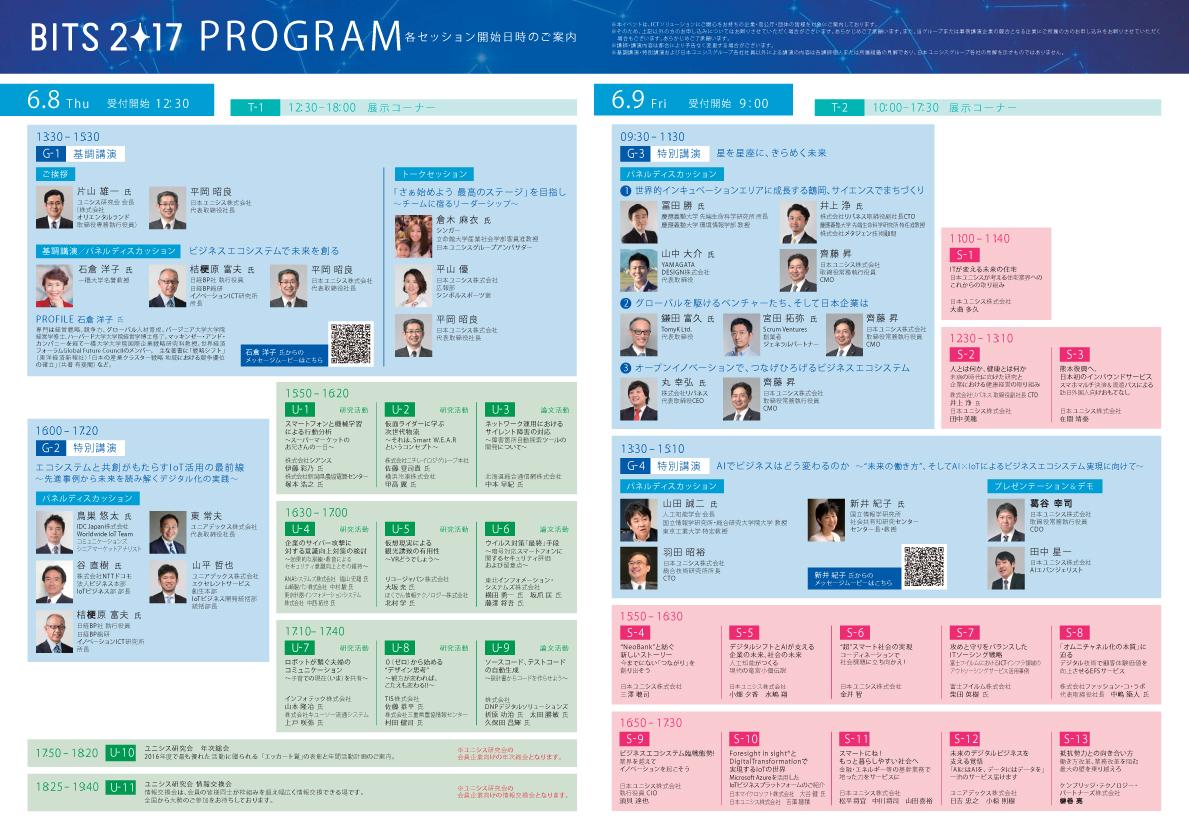 【BITS2017】プログラム